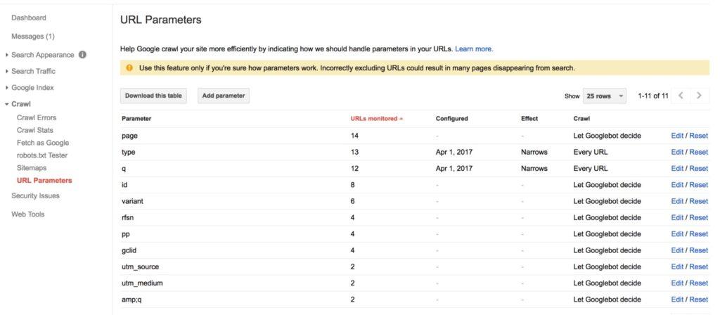 URL Parametreleri